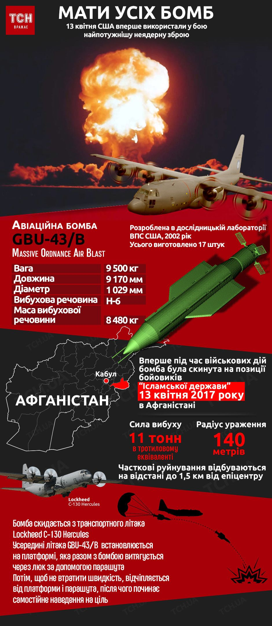 Матір всіх бомб, GBU-43, MOAB, інфографіка