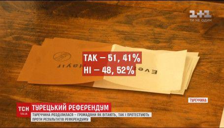 Турки прощаються з парламентською республікою