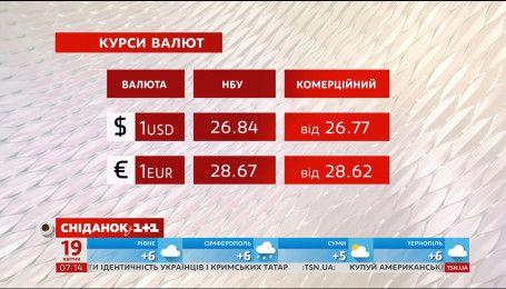Економічні новини: курс валют і ціни на пальне на 19.04.2017
