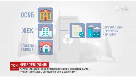 Україна досі не має затвердженої стратегії поводження зі сміттям
