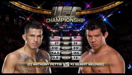 UFC. Энтони Петтис - Гилберт Мелендес. Видео боя