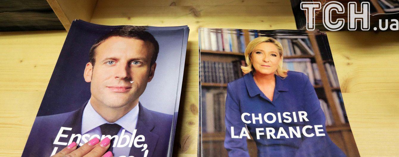 У Франції підрахували понад 99 % бюлетенів: Макрон майже удвічі випередив Ле Пен