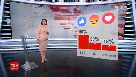 Украинцы не хотят уменьшать количество законных выходных дней в мае