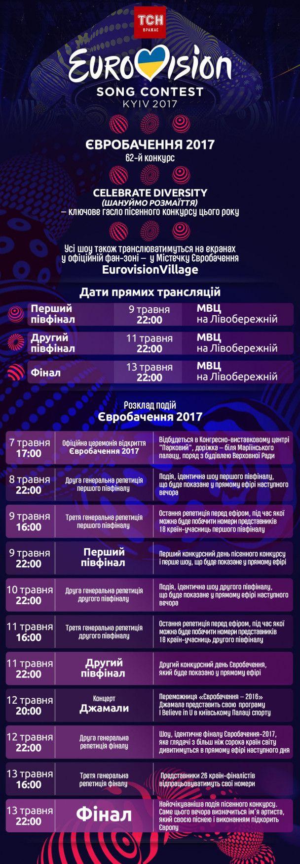 """MONATIK """"кружит"""": появились фото генеральной репетиции полуфинала """"Евровидения"""""""