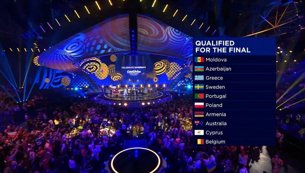 фіналісти Євробачення 2017