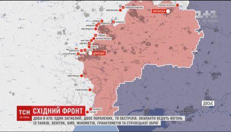 Боевики вдвое усилили огонь вдоль всей линии разграничения
