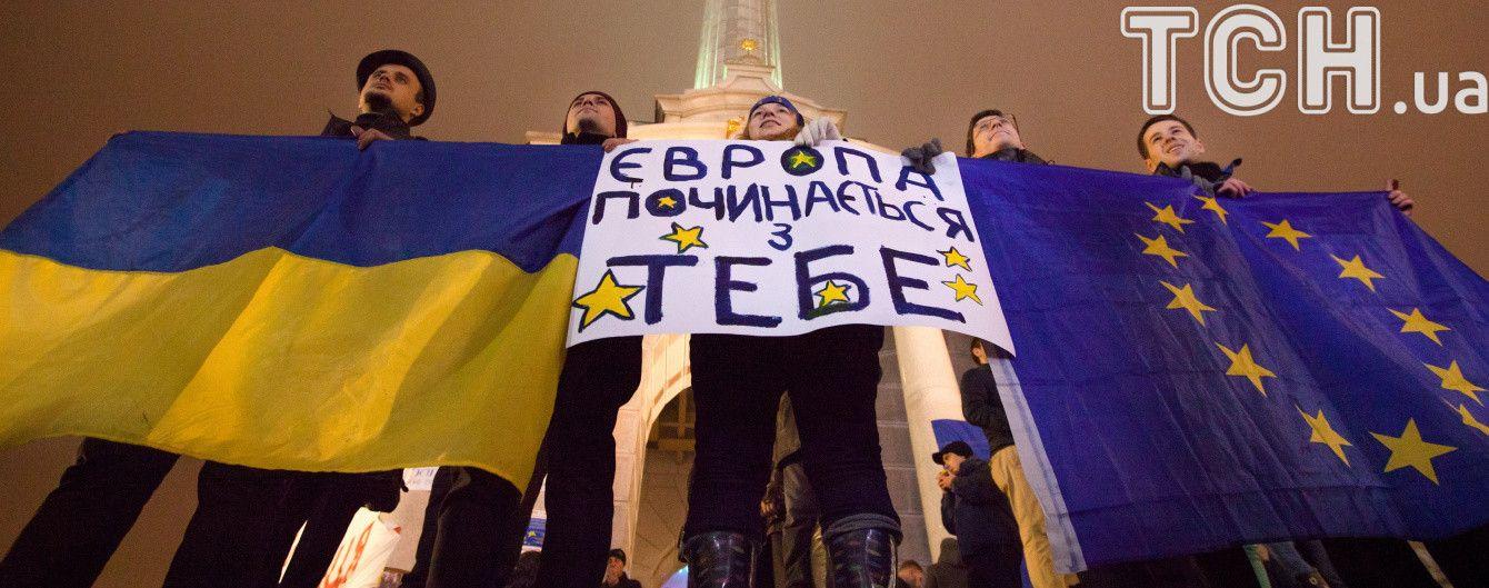 Кто в Европе поддерживает и против вступления Украины в ЕС и НАТО. Социсследование
