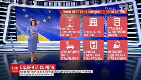 Через 20 дней украинцы смогут свободно посещать 30 мировых держав