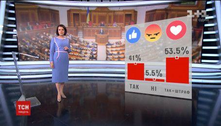 Депутатское безделье достало: результаты опроса ТСН.Тижня