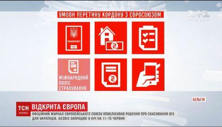 Останній крок: правила подорожі Європою з набуттям чинності акту про безвіз для України
