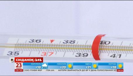 Що таке тепловий удар та чому він небезпечний - Доктор Валіхновський