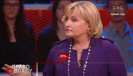 Ирина Луценко: газовому делу Тимошенко должны заниматься антикоррупционные органы
