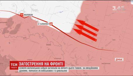 Мощные битвы у Желобка в очередной раз доказали уровень боеготовности украинских бойцов