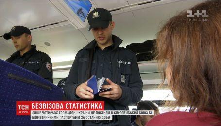 Четверо громадян України дістали відмову у перетині європейського кордону