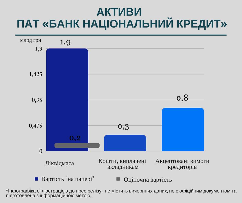 Банк Національний Кредит_1