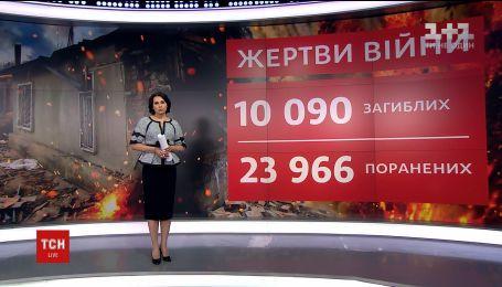 Трагедия в цифрах ООН: более 10 тысяч человек стали жертвами войны в Донбассе