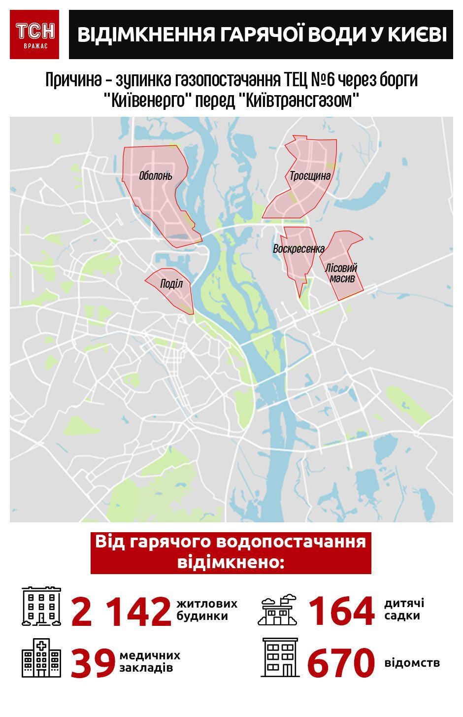 Гаряча вода у Києві, інфографіка