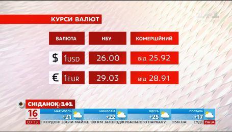 Курс валют, увеличение зарплат, новый рейс Мариуполь-Харьков - Экономические новости