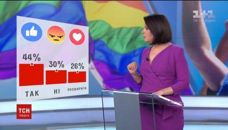 Українці відповіли, чи вважають захищеними права ЛГБТ-спільноти в Україні