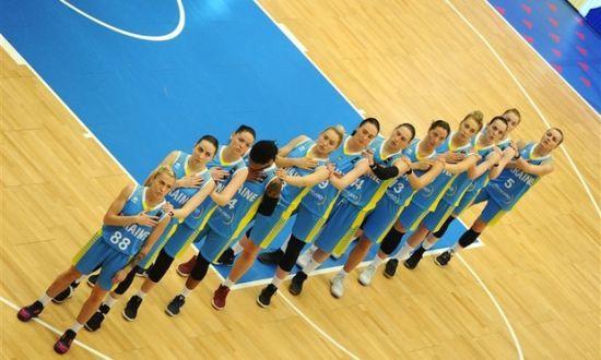 Україна впевнено переграла Угорщину у третьому турі жіночого Євробаскету