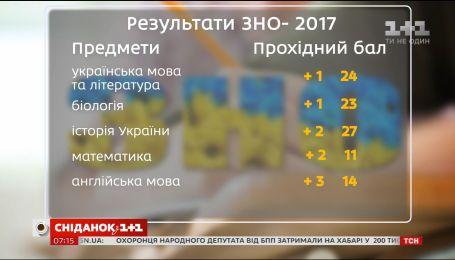 Центр оценивания качества образования опубликовал данные ВНО-2017