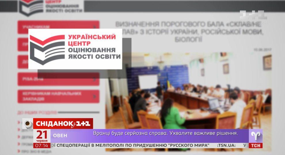 Видео курсы forex торговля по новостям