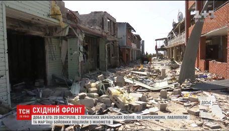 Сутки в АТО: 29 обстрелов и 2 раненых украинских воина
