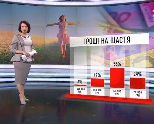 Какое количество денег делает украинца счастливым человеком