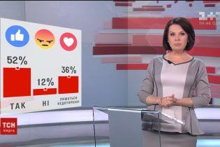 Українці переконані, що скандальній п'ятірці нардепів вдасться уникнути покарання