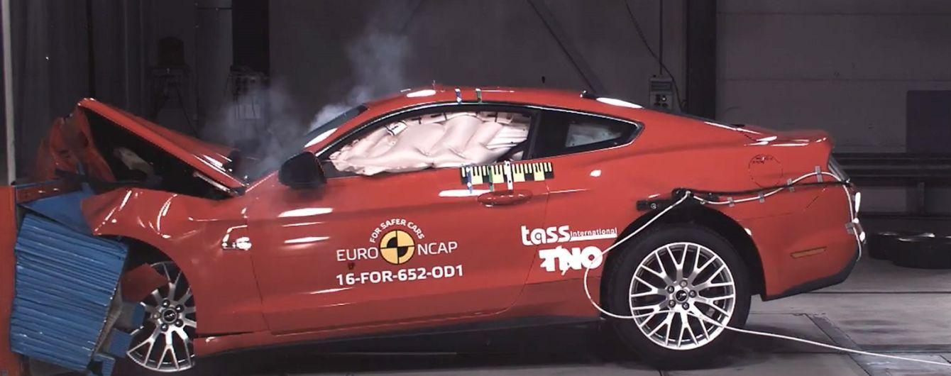 Euro NCAP разбила на краш-тестах Ford Mustang