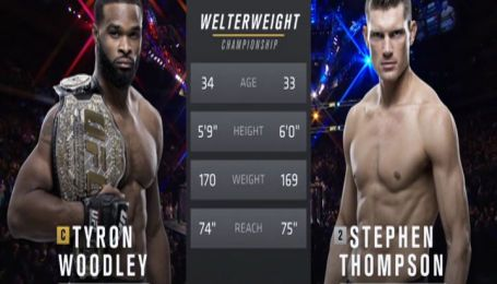UFC. Тайрон Вудлі - Стівен Томпсон. Відео бою
