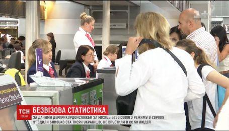 Україна відзначає місяць безвізового режиму з Європою