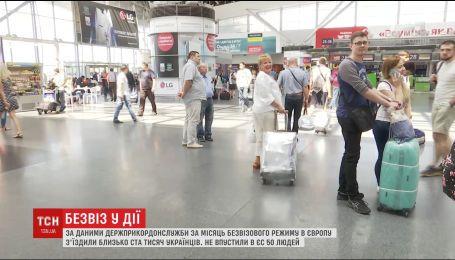 Без віз за місяць у Європу з'їздили близько сотні тисяч українців