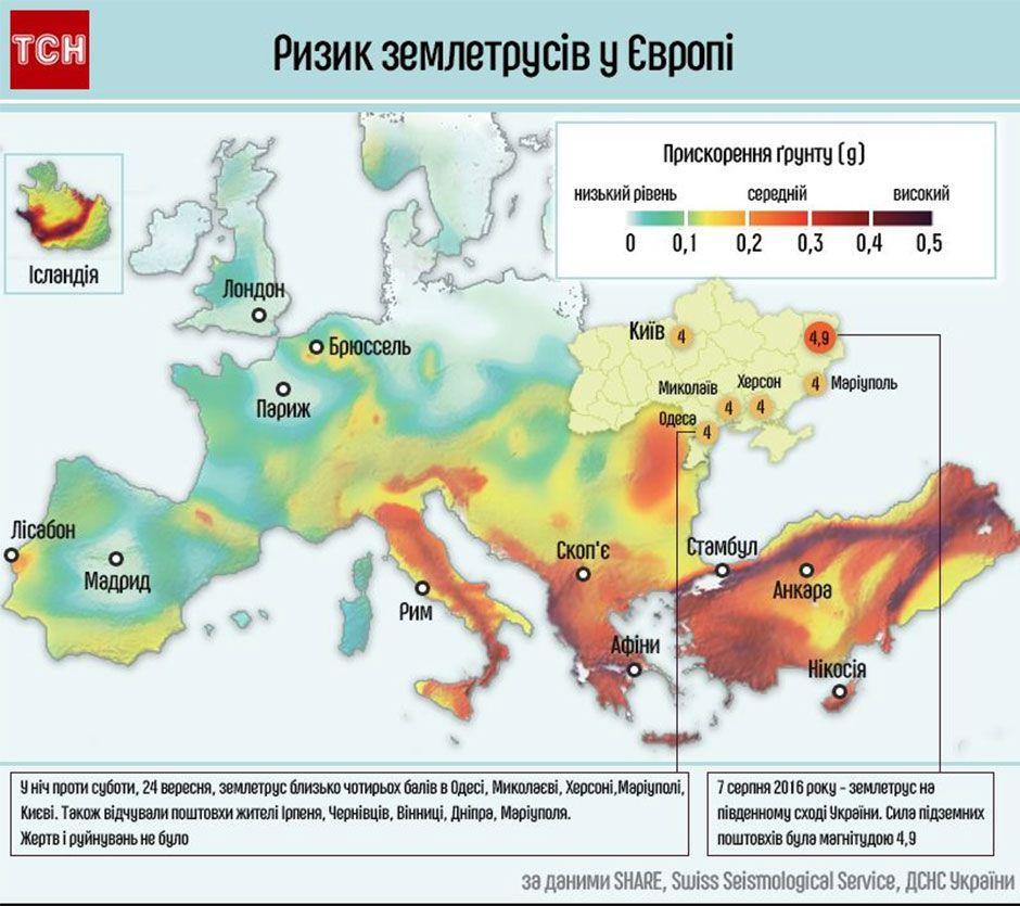 ризик землетрусів в Європі, інфографіка