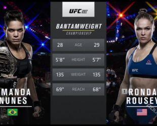 UFC. Аманда Нуньес - Ронда Раузи. Видео боя