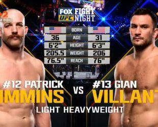 UFC. Джан Вилланте - Патрик Камминс. Видео боя
