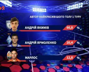 Полузащитник Стали забил самый красивый гол 1 тура