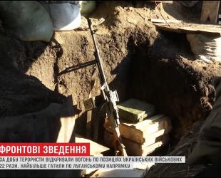 Без потерь для украинских военных прошла ночь в зоне АТО
