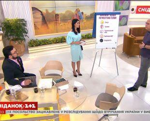 Говорим о пигментных пятнах с врачом-онкологом Николаем Аникусько