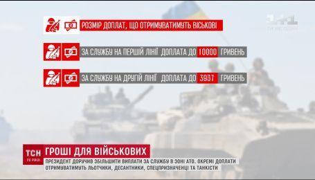 Порошенко сообщил об изменениях выплат воинам за службу в зоне АТО