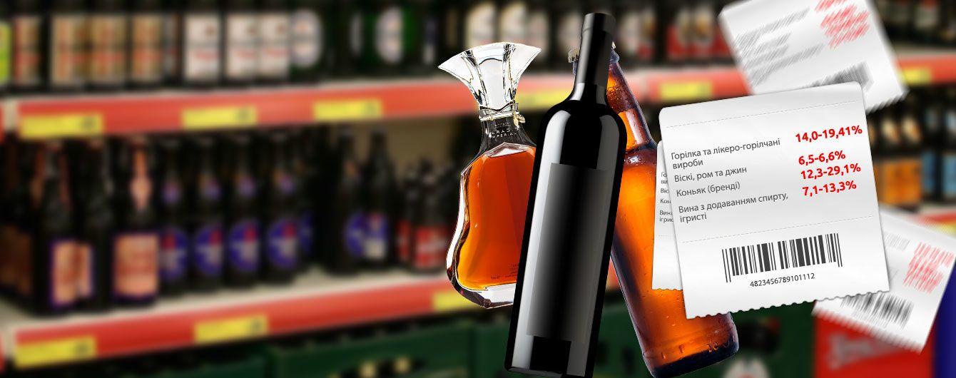 Високі ціни та збільшення сурогату: що загрожує алкогольному ринку України після урядових змін