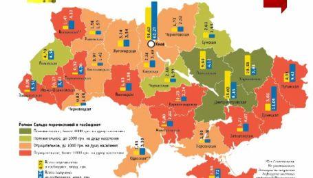 Експерти розглянули заробітки регіонів