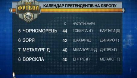 Битва за Лігу Європи: хто буде шостим в чемпіонаті