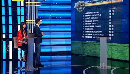 Підсумкова таблиця бомбардирів чемпіонату України