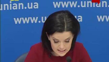 Результати опитування щодо якими мають бути дії України стосовно Криму