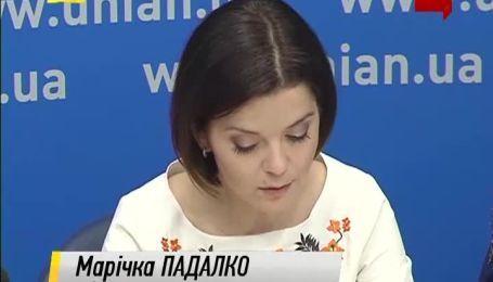 Чи повинна Україна повернути борг Росії? Результати опитування