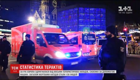 За рік Європа пережила 8 терактів, скоєних з допомогою машин