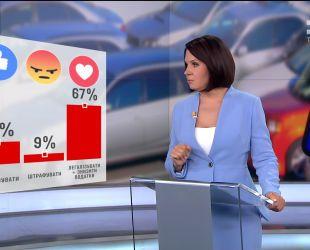 67% опрошенных читателей ТСН считают нужным снизить налоги на ввоз авто из Европы