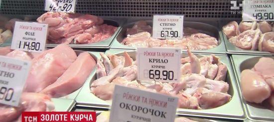 Чому дорожчає м'ясо: українцям слід готуватися до ще більших цін на курятину