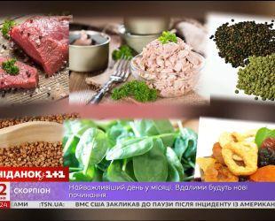 Вживання червоного м'яса зменшує ризик серцево-судинних захворювань